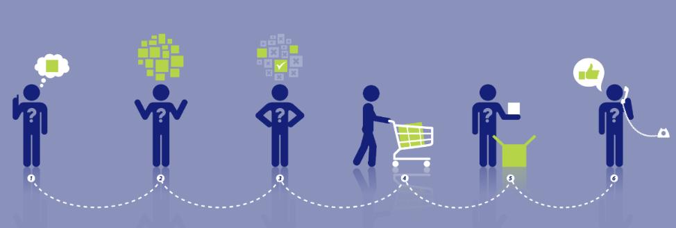 Proposta de Valor: o diferencial que faltava no seu negócio