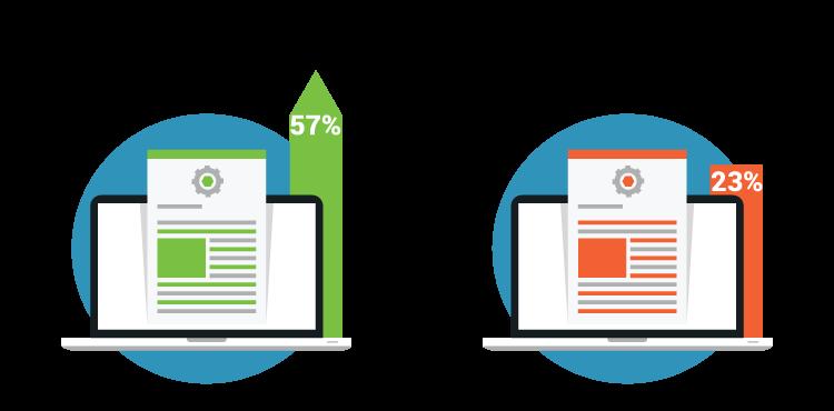 O que as startups devem saber sobre os Testes A/B